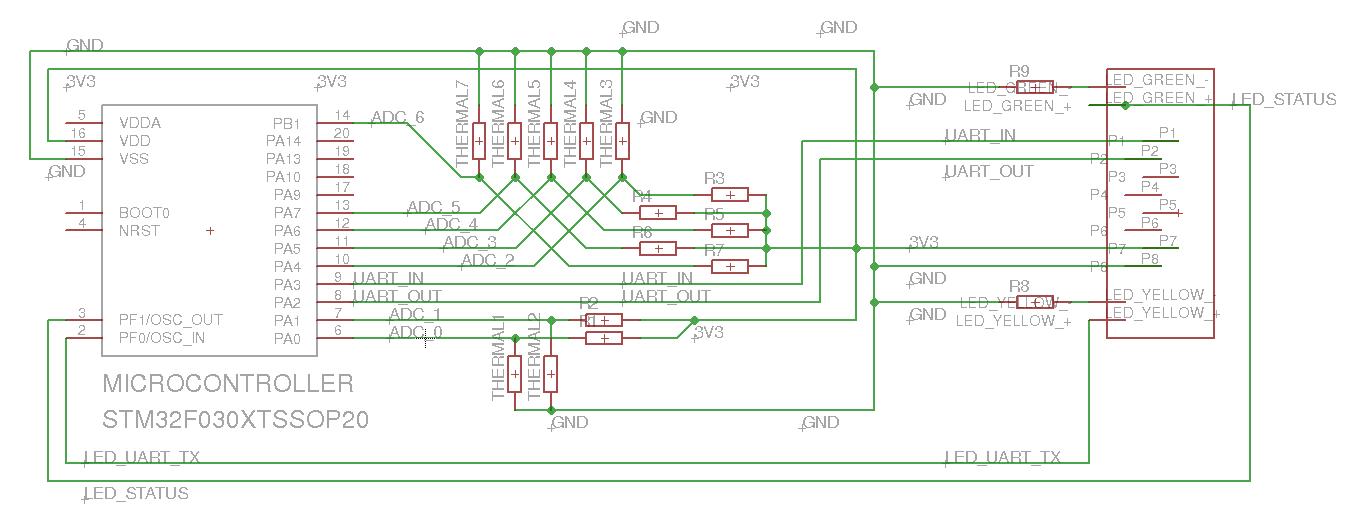 sensor scheme