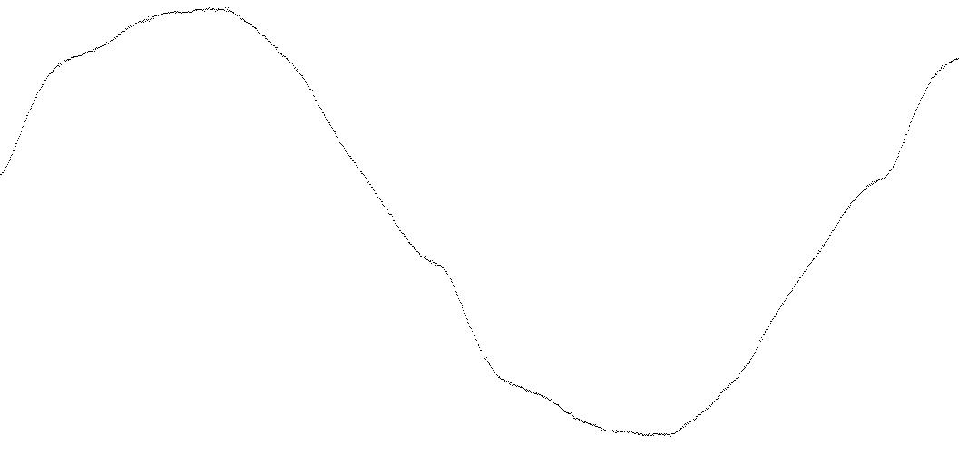 an example plot